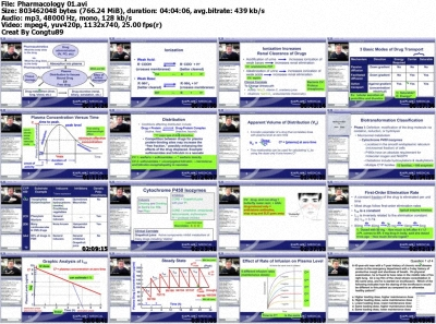 Kaplan 2012 Pharmacology 3